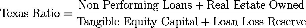 Texas ratio,TR formula,equation,calculator
