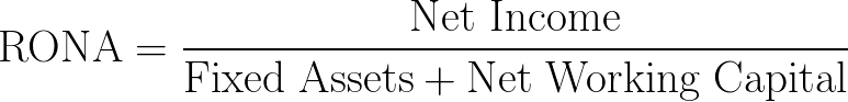 return on net assets,RONA formula,equation,calculator